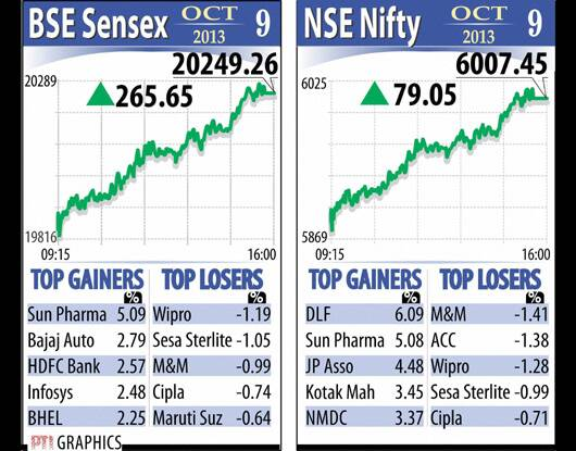 BSE Sensex and NSE Nifty throughout the day. (PTI)