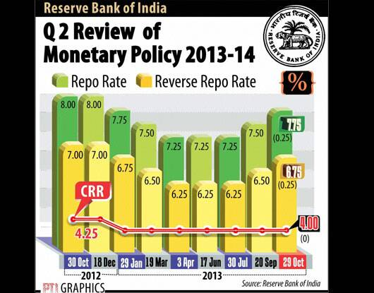 rbi monetary policy review of 2011 2013 Monetary policy is the process by which monetary authority of a country , generally central bank controls the supply of money in the economy by its control over interest rates in order to maintain price stability and achieve high economic growth.