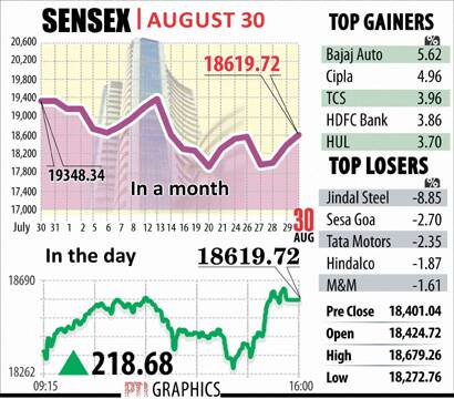 Image (1) bsesensex30082013prashun.jpg for post 1162313
