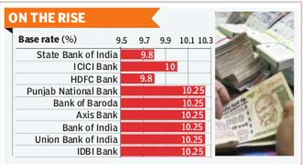 Image (1) bank-rates.jpg for post 1171959