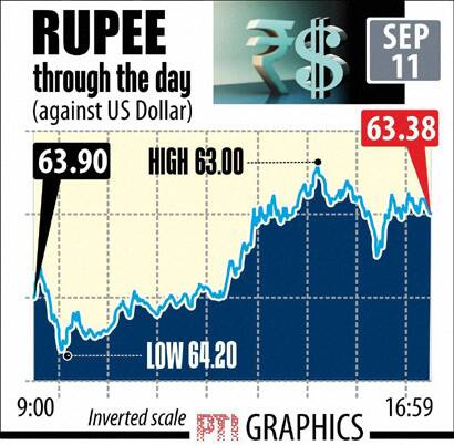 Image (2) rupee2prashun11092013.jpg for post 1167766