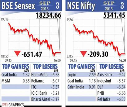 Image (1) sensex03092013prashun1.jpg for post 1163989