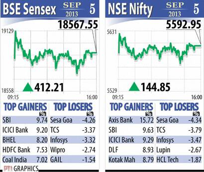 Image (2) sensex05092013prashun2.jpg for post 1165064