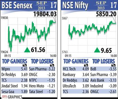 Image (2) sensex1prashun17092013.jpg for post 1170376