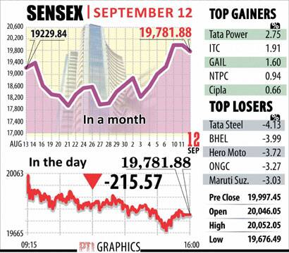 Image (2) sensex2prashun12092013.jpg for post 1168298