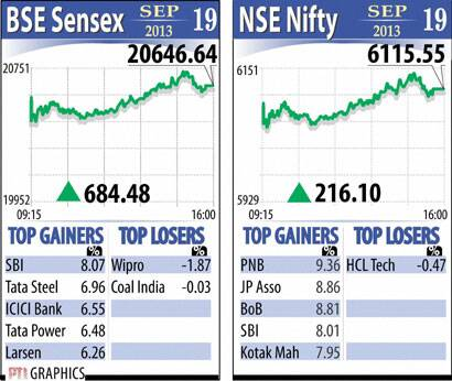Sensex Nifty graph Sept 19