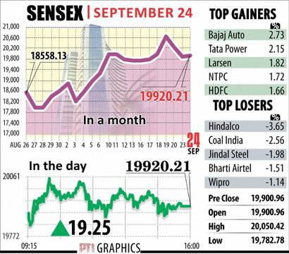 Image (2) sensex2prashun24092013.jpg for post 1173563