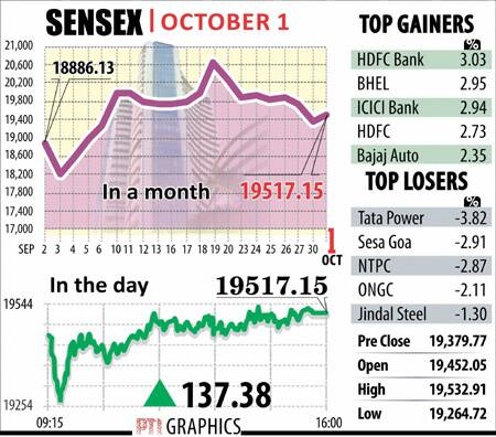 Image (1) 1sensex01102013.jpg for post 1176879