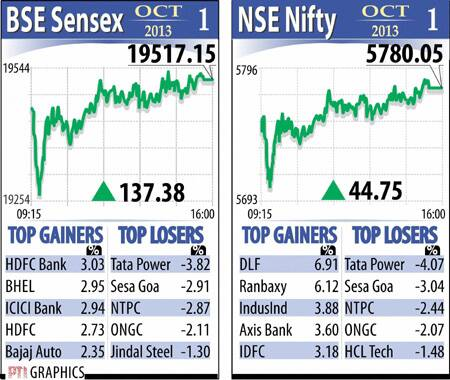 Image (2) 2sensex01102013.jpg for post 1176879