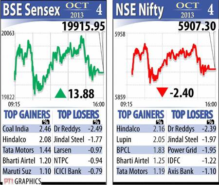 Image (2) 2sensex04102013.jpg for post 1178376