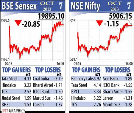 Image (2) 2sensex07102013.jpg for post 1179487