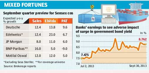 Image (1) sensex-cos.jpg for post 1182142