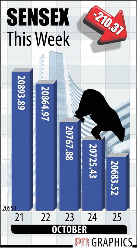 Image (1) sensex26102013.jpg for post 1187573