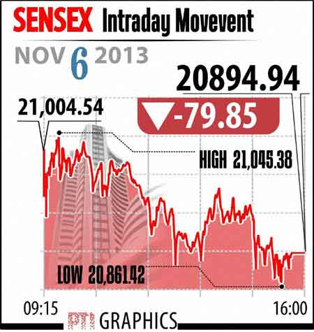 Image (1) 1sensex06112013.jpg for post 1191509