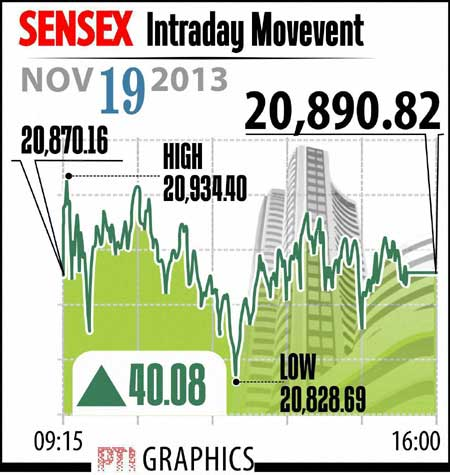 Image (1) 1sensex19112013.jpg for post 1196846