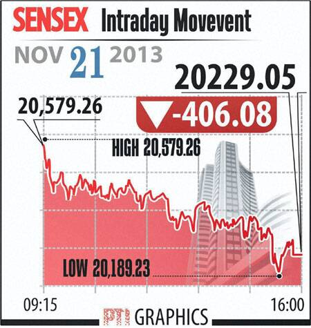 Image (1) 1sensex21112013.jpg for post 1197836
