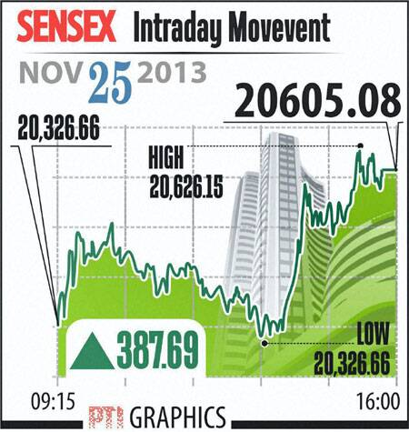 Image (1) 1sensex25112013.jpg for post 1199333