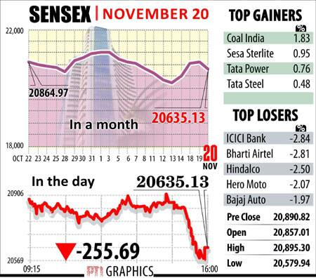Image (2) 2sensex20112013.jpg for post 1197335