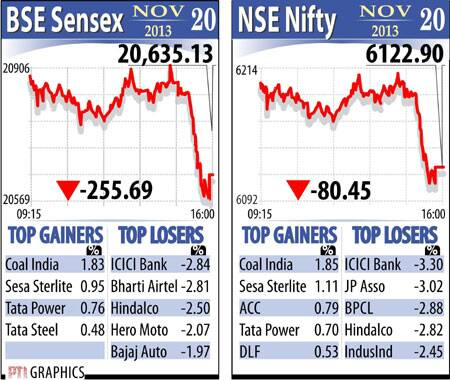 Image (3) 3sensex20112013.jpg for post 1197335
