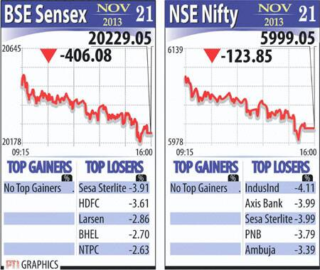 Image (3) 3sensex21112013.jpg for post 1197836