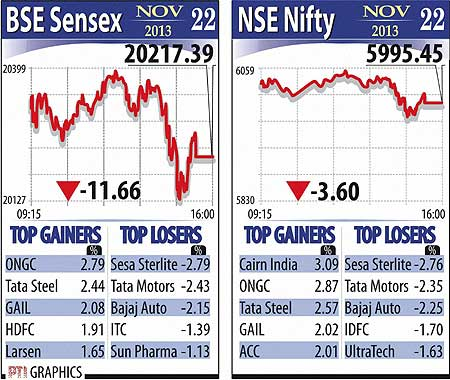 Image (3) 3sensex22112013.jpg for post 1198308