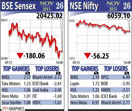 Image (3) 3sensex26112013.jpg for post 1199772