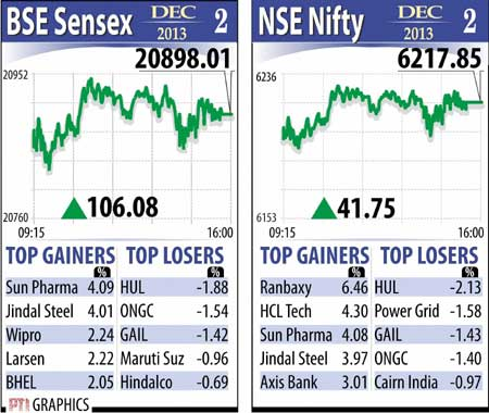 Image (1) 2sensex02122013.jpg for post 1202247