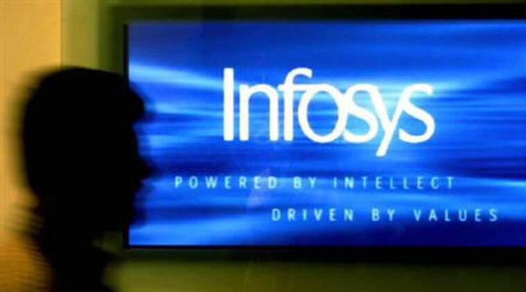 Infosys violated SEZ rules at Chandigarh tech park, says revenue department report