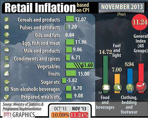 Image (1) retail-inflation.jpg for post 1207249