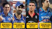 IPl2014AuctionsT
