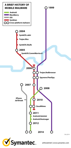 mwc_10years_tube_map_infographic