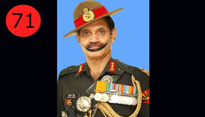 <b>LT GEN Dalbir Singh Suhag</b> (59), army vice-chief<br /> <b>WHY</b>: He is slated to take over as the next Army Chief this year after Gen Bikram Singh retires. He will take charge at a critical time with the Army facing a lot of criticism over cross-border raids and lack of modernisation.