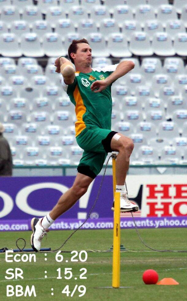 ICC World T20: Bowlers to watch out for
