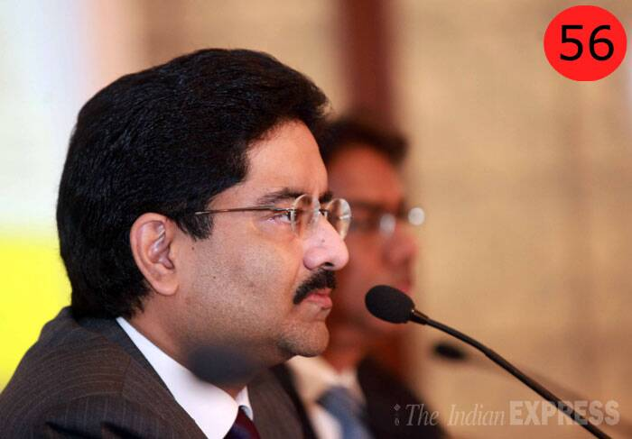 <b>Kumar Mangalam Birla</b> (46), chairman, aditya birla group<br /> <b>WHY</b>: Birla heads a US $40 billion corporation, the Aditya Birla Group, which is in the League of Fortune 500.  He's a leading player in cement, metals and telecom.