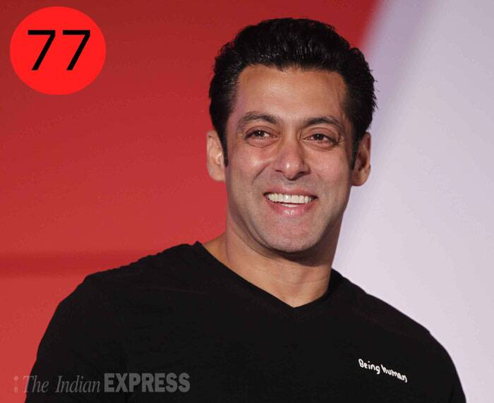 "<b>Salman Khan</b> (48), actor, television host<br /> <b>WHY</b>: His stint as host of Bigg Boss 7 turned out to be the most successful and controversial season for broadcaster Colors. His one worded ""yes"" on Koffee with Karan to Karan Johar's question of whether he is a virgin, is quote-quip-joke of the year, all rolled in one."