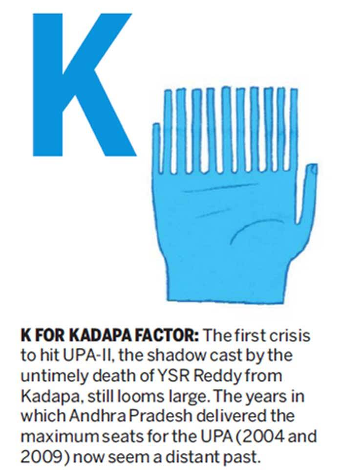 K FOR KADAPA FACTOR