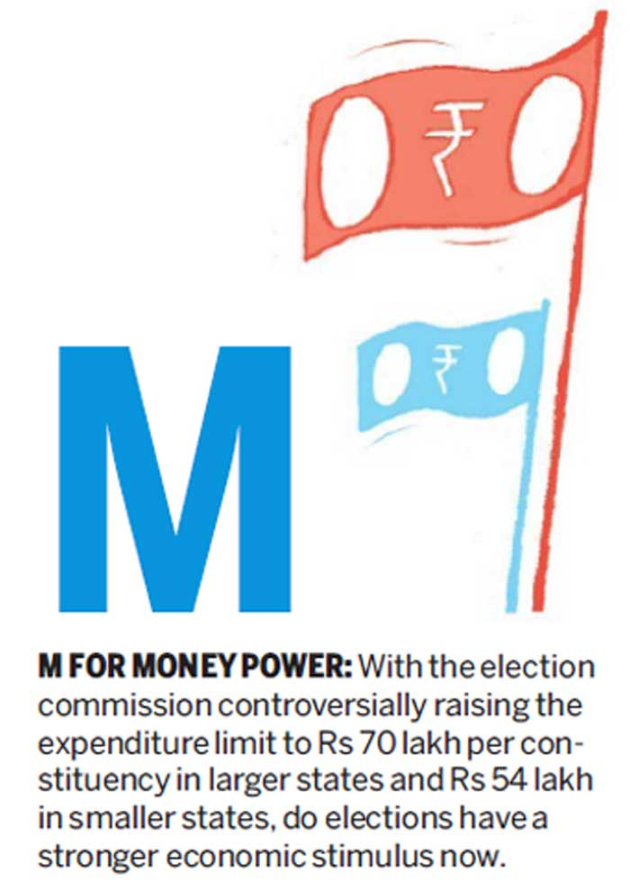 M FOR MONEY POWER