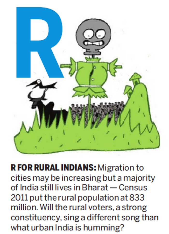 R FOR RURAL INDIANS