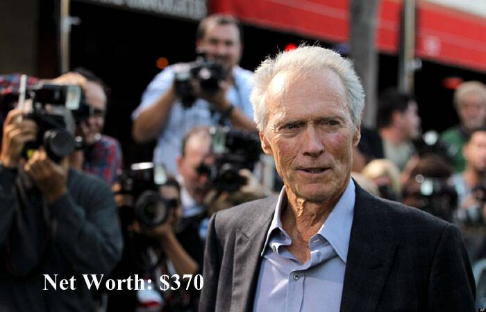 Veteran Hollywood actor Clint Eastwood was placed at the ninth position. (Source: AP)