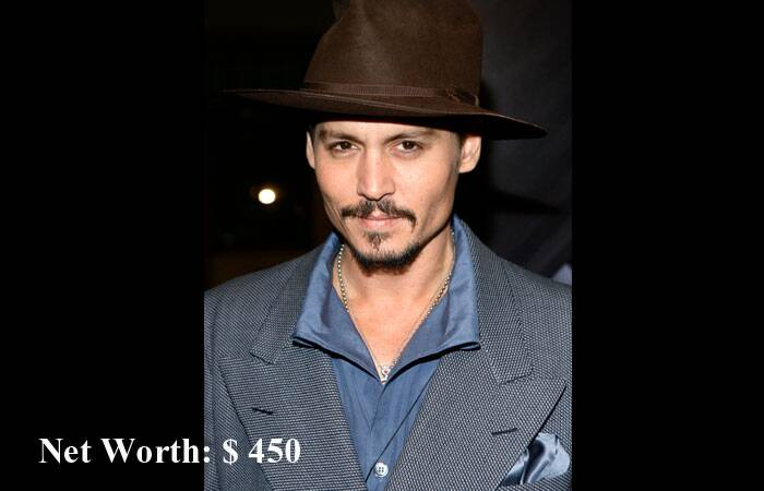 Hollywood superstar Johnny Depp, famous as Captain Jack Sparrow, was placed at the fifth position. (Source: AP)