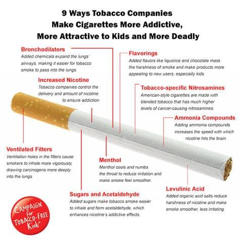 Cartoon 25 modi per smettere di fumare bill plimpton