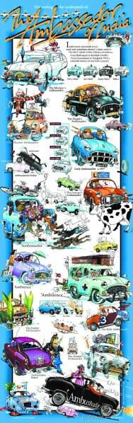Paul Fernandes' cartoons capture the quaint charm of  Bangalore in the '60s and '70s. His poster The Ambassador of  India shows the iconic car in its many avatars.