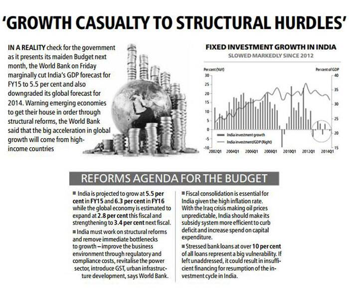 India is projected to grow at 5.5 per cent in FY15 and 6.3 per cent in FY16 while the global economy is estimated to expand at 2.8 per cent this fiscal and strengthening to 3.4 per cent next fiscal.