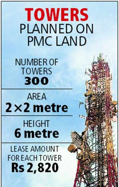 The civic administration's decision to allow towers on civic land came after the proposal of the Reliance Gio Infocom Ltd seeking land to erect towers to set up its 4G network in the city.