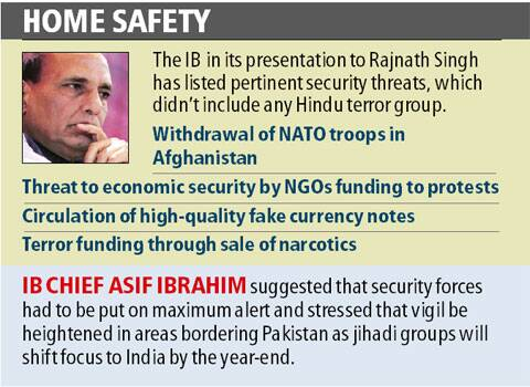 The agency also named at least eight NGOs which were compromising the economic security of the country by funding planned agitations and protests.