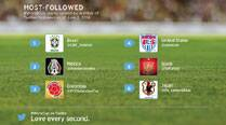 How to follow the World Cup on Twitter