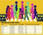 Data: Pedestrians, cyclists account for 60% road deaths