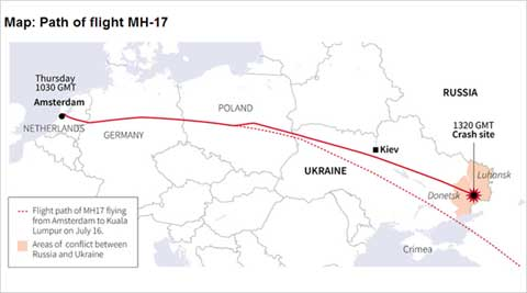 The route map (Source: Reuters)