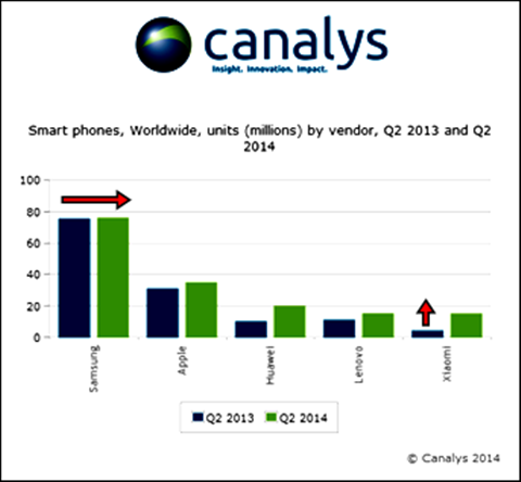 canalys2