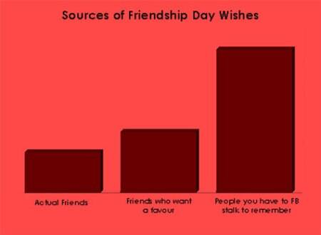 Friendship-Day-2